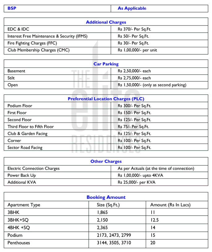 Godrej Modular Kitchen Prices In Haryana: Pareena Elite Residences, Sector 99, Dwarka Expressway